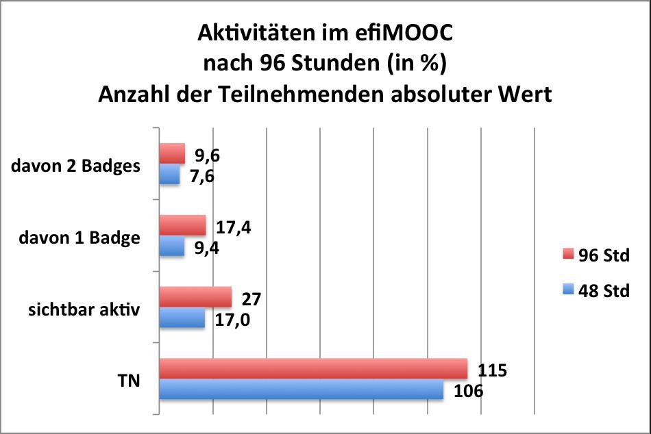 efimooc_aktivita%cc%88t_96_std