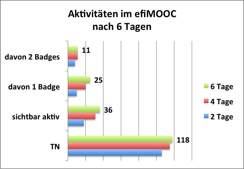 efimooc_aktivita%cc%88t_144_std
